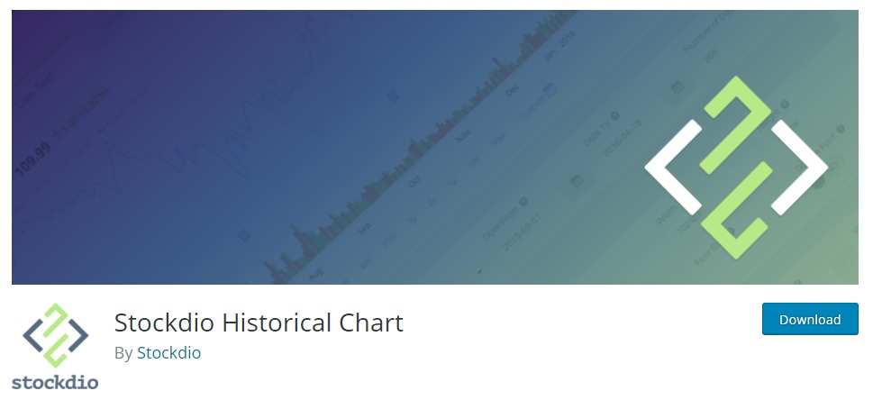 【WordPress】無料の高機能株価チャートプラグイン(制限アリ)「stockdio historical chart」